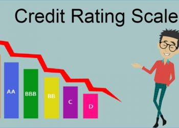 Tips to Improve Your Credit Score Rating